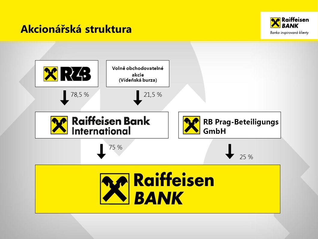 Akcionářská struktura