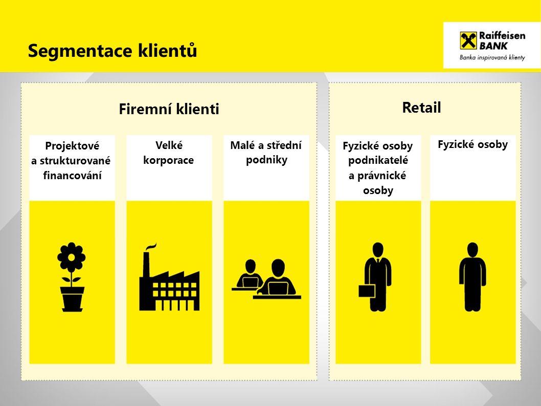 Segmentace klientů Retail Firemní klienti Projektové financování Velké