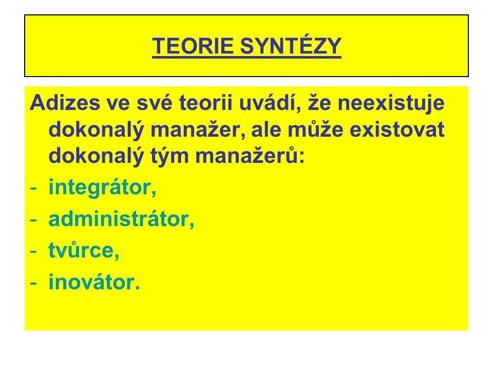 TEORIE SYNTÉZY Adizes ve své teorii uvádí, že neexistuje dokonalý manažer, ale může existovat dokonalý tým manažerů: