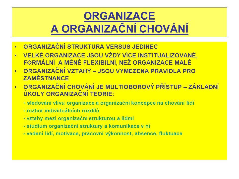 ORGANIZACE A ORGANIZAČNÍ CHOVÁNÍ