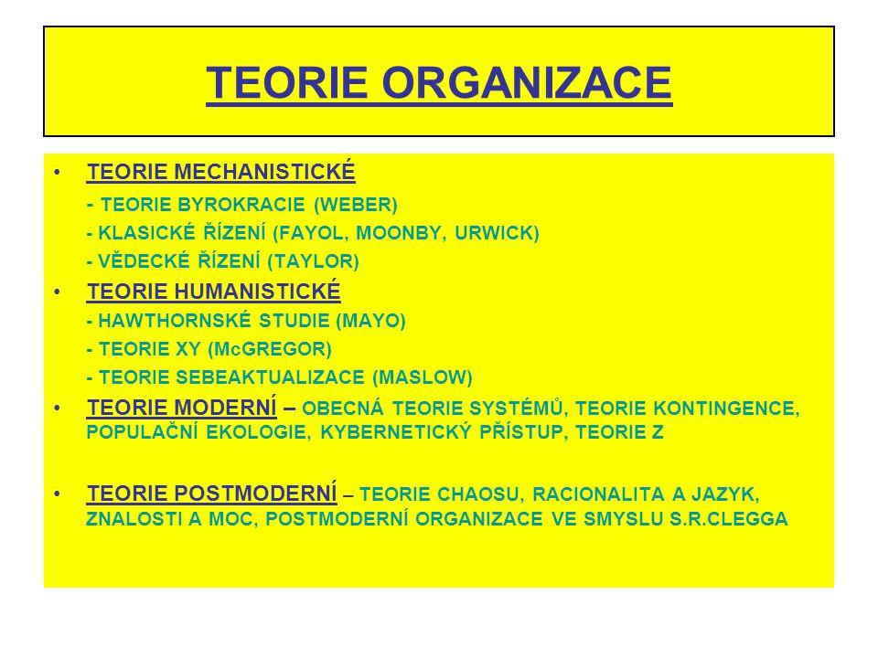 TEORIE ORGANIZACE TEORIE MECHANISTICKÉ - TEORIE BYROKRACIE (WEBER)