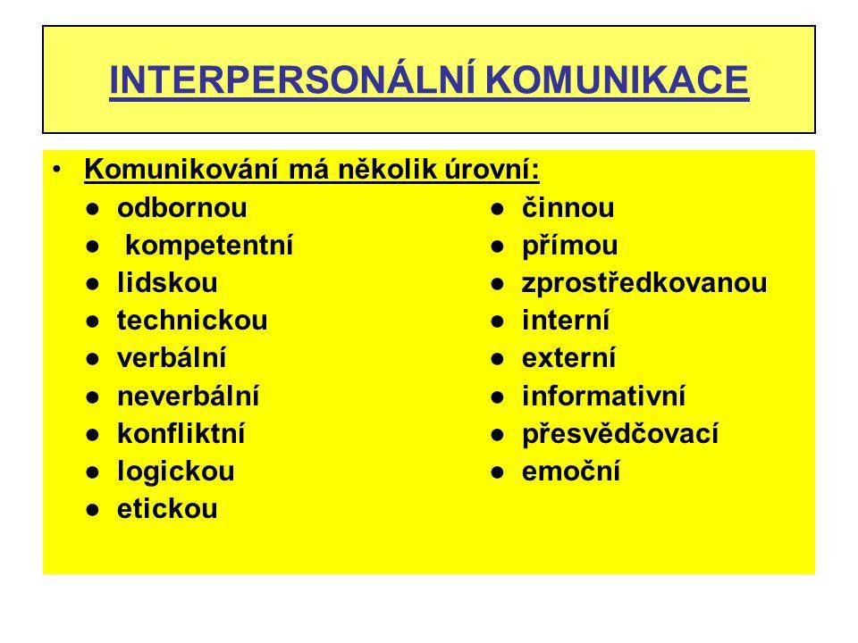 INTERPERSONÁLNÍ KOMUNIKACE