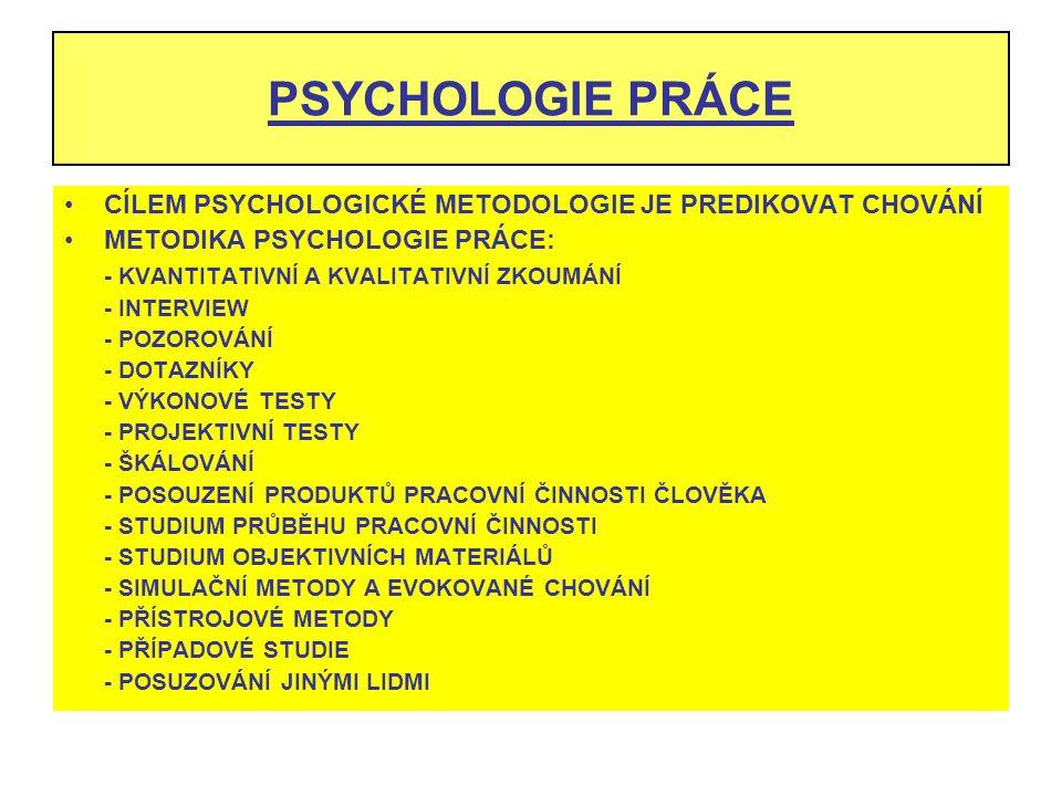 PSYCHOLOGIE PRÁCE CÍLEM PSYCHOLOGICKÉ METODOLOGIE JE PREDIKOVAT CHOVÁNÍ. METODIKA PSYCHOLOGIE PRÁCE: