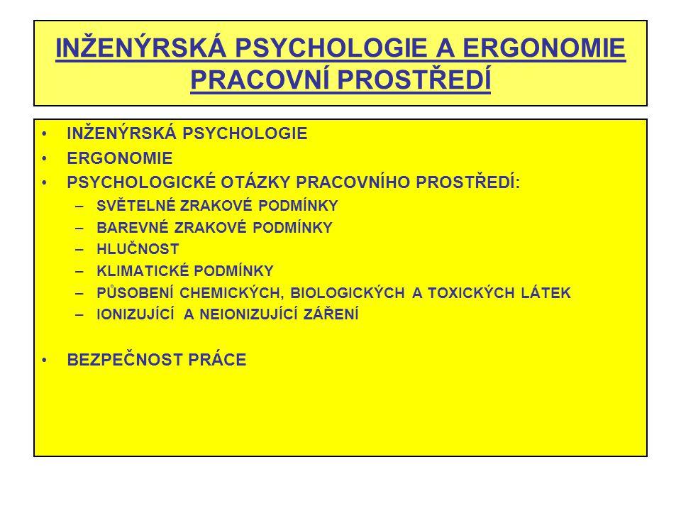 INŽENÝRSKÁ PSYCHOLOGIE A ERGONOMIE PRACOVNÍ PROSTŘEDÍ