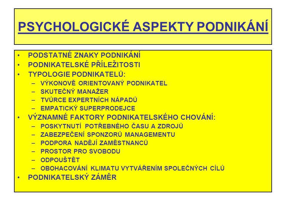 PSYCHOLOGICKÉ ASPEKTY PODNIKÁNÍ