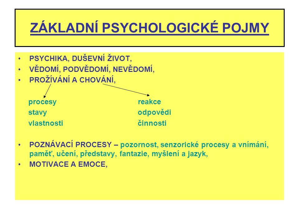 ZÁKLADNÍ PSYCHOLOGICKÉ POJMY