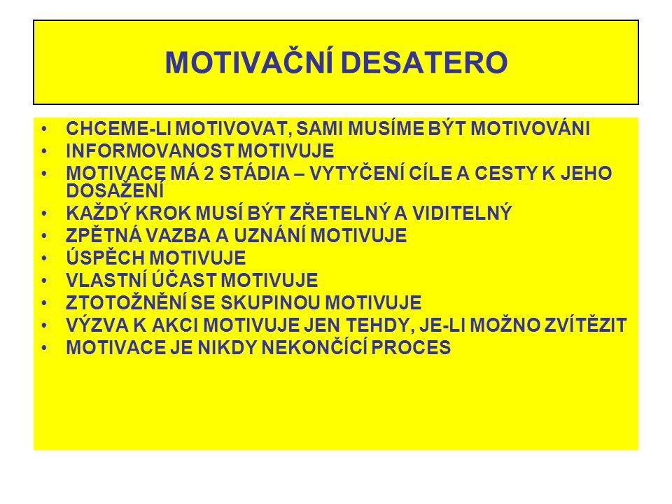 MOTIVAČNÍ DESATERO CHCEME-LI MOTIVOVAT, SAMI MUSÍME BÝT MOTIVOVÁNI