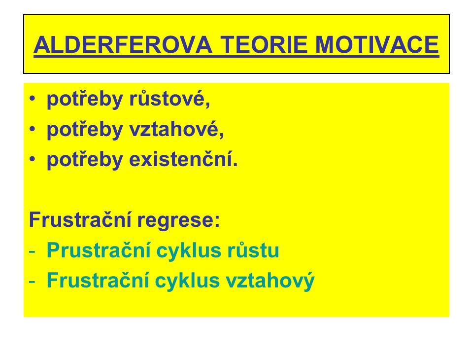 ALDERFEROVA TEORIE MOTIVACE