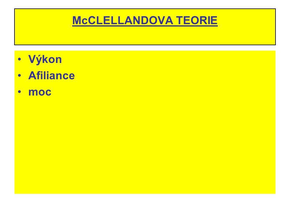 McCLELLANDOVA TEORIE Výkon Afiliance moc