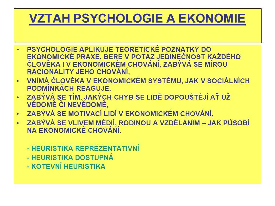 VZTAH PSYCHOLOGIE A EKONOMIE