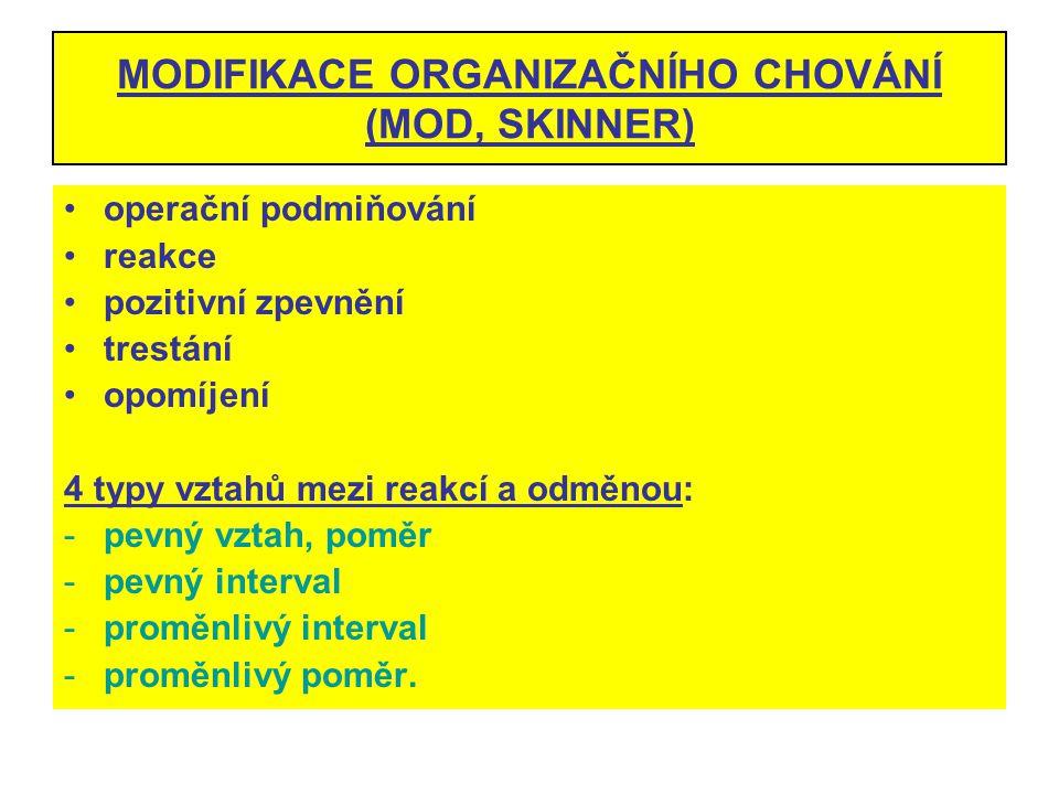 MODIFIKACE ORGANIZAČNÍHO CHOVÁNÍ (MOD, SKINNER)