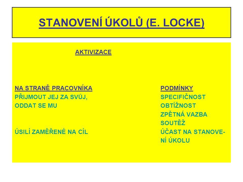 STANOVENÍ ÚKOLŮ (E. LOCKE)