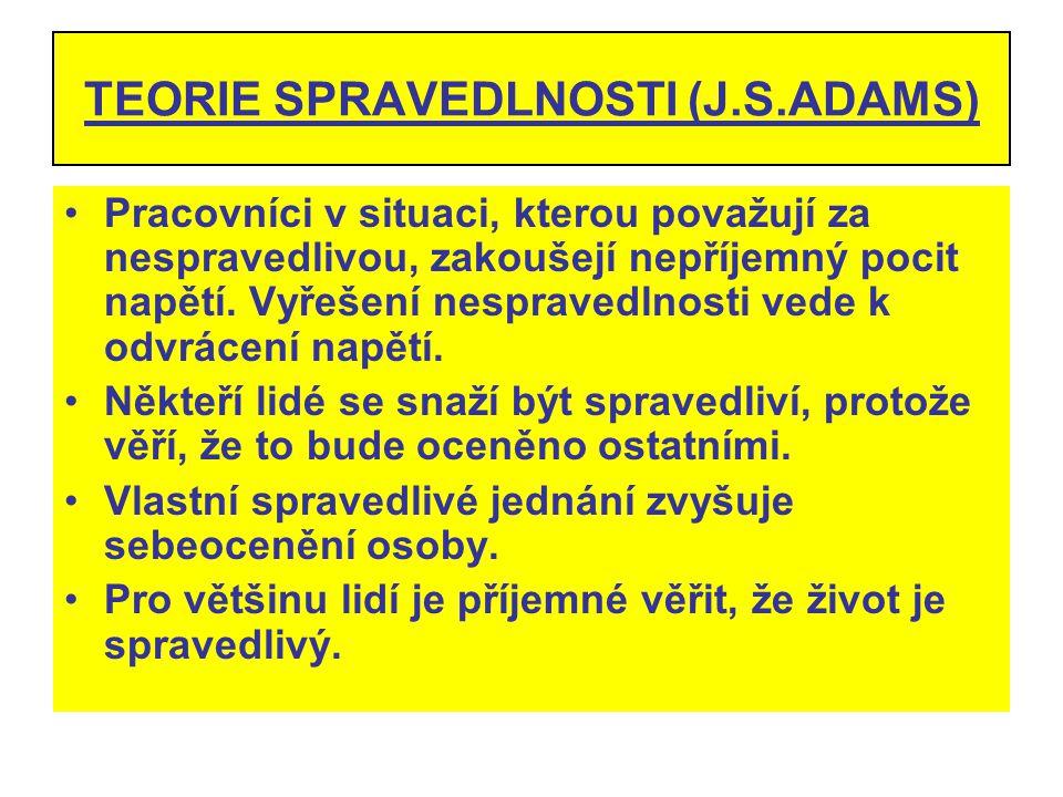 TEORIE SPRAVEDLNOSTI (J.S.ADAMS)
