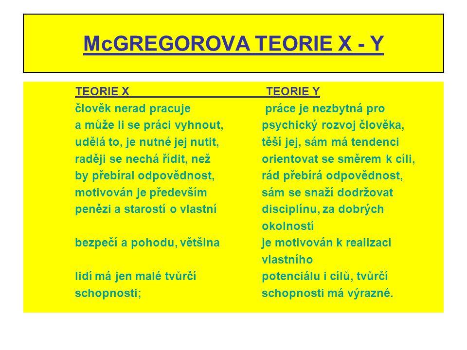 McGREGOROVA TEORIE X - Y