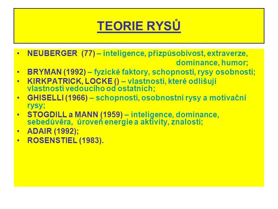 TEORIE RYSŮ NEUBERGER (77) – inteligence, přizpůsobivost, extraverze,