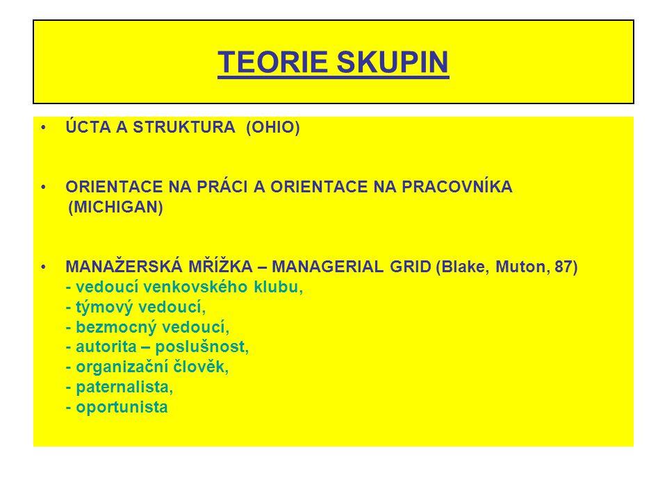 TEORIE SKUPIN ÚCTA A STRUKTURA (OHIO)