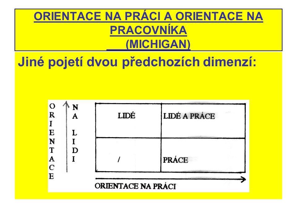 ORIENTACE NA PRÁCI A ORIENTACE NA PRACOVNÍKA (MICHIGAN)