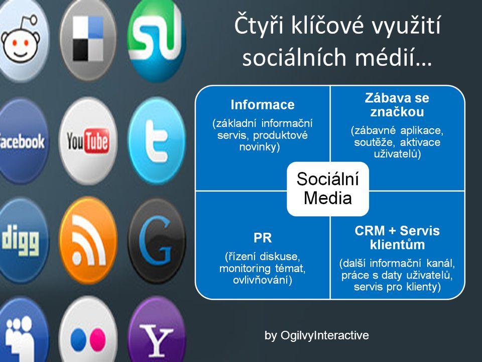 Čtyři klíčové využití sociálních médií…