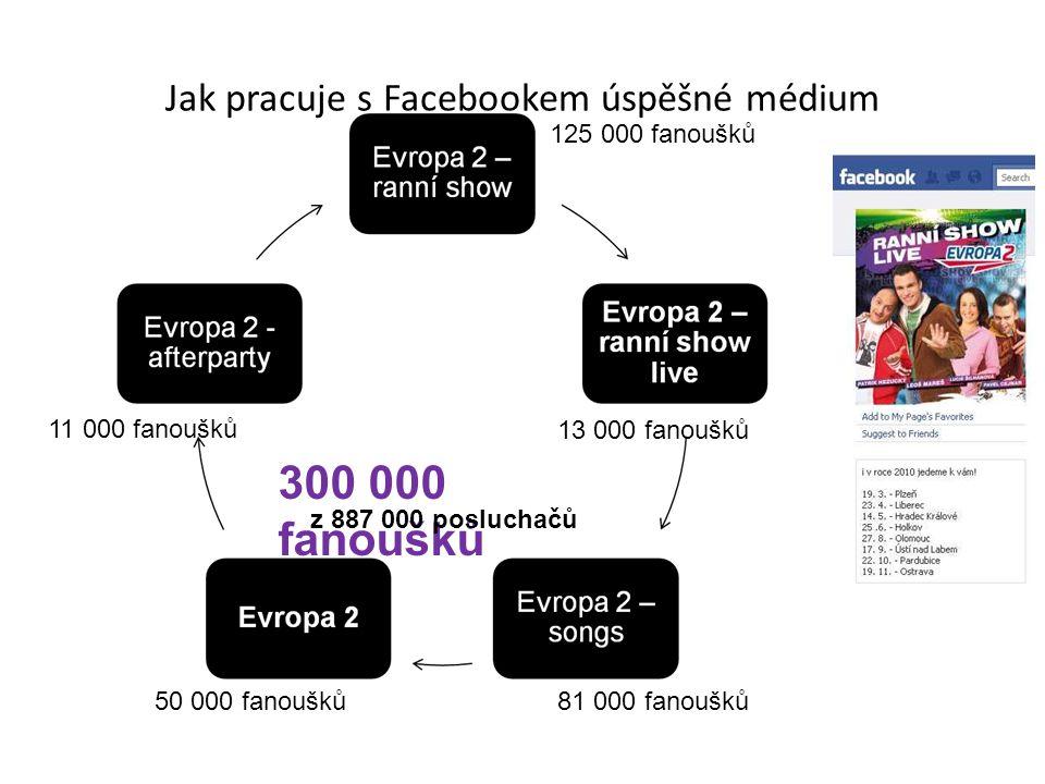 Jak pracuje s Facebookem úspěšné médium
