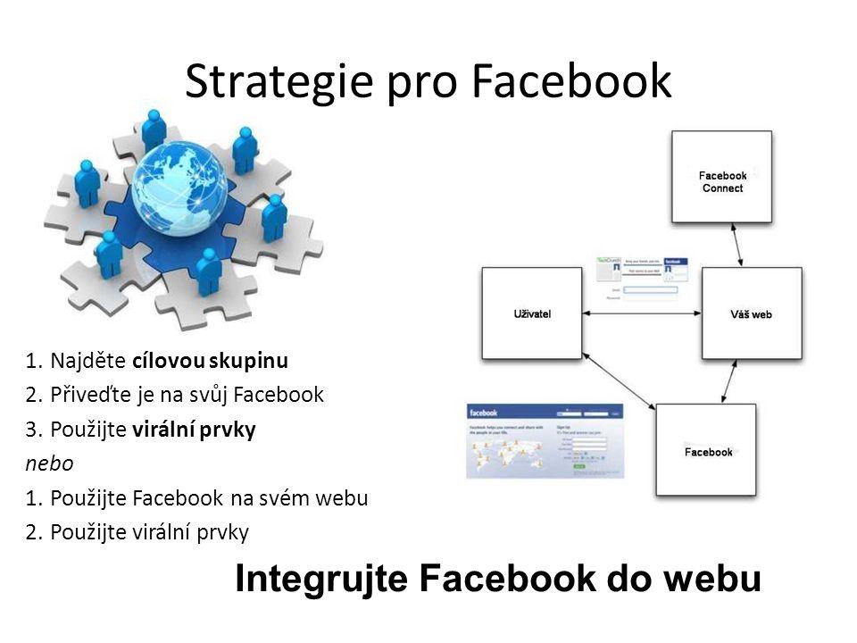 Strategie pro Facebook
