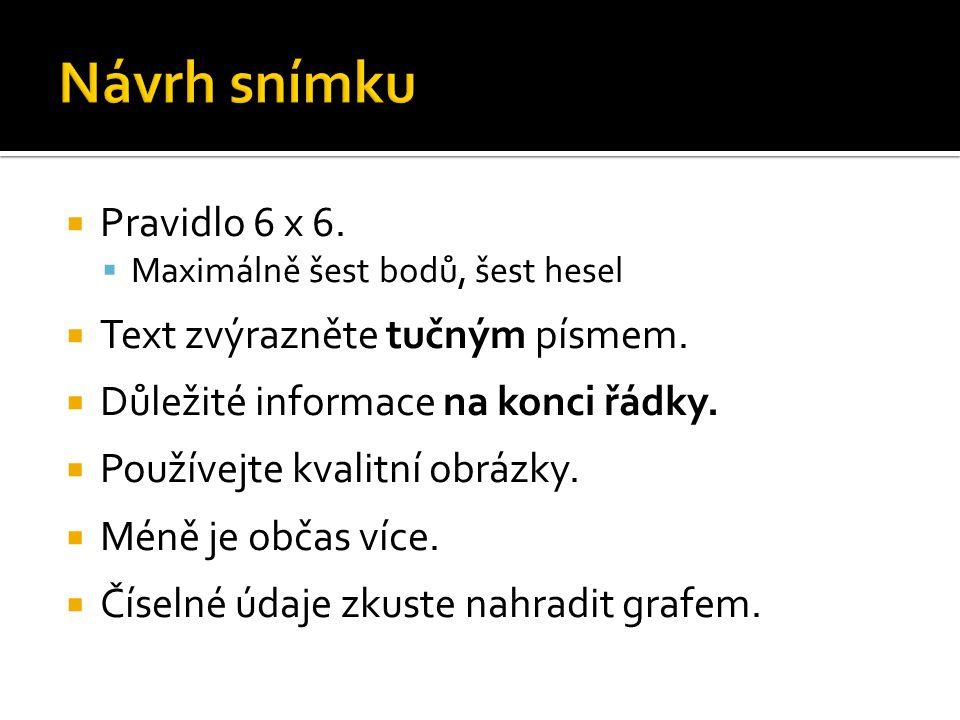 Návrh snímku Pravidlo 6 x 6. Text zvýrazněte tučným písmem.