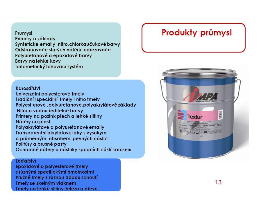 Produkty průmysl 13 Průmysl Primery a základy