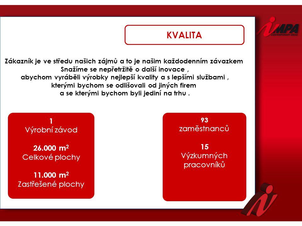 KVALITA 1 Výrobní závod zaměstnanců 26.000 m2 15 Celkové plochy
