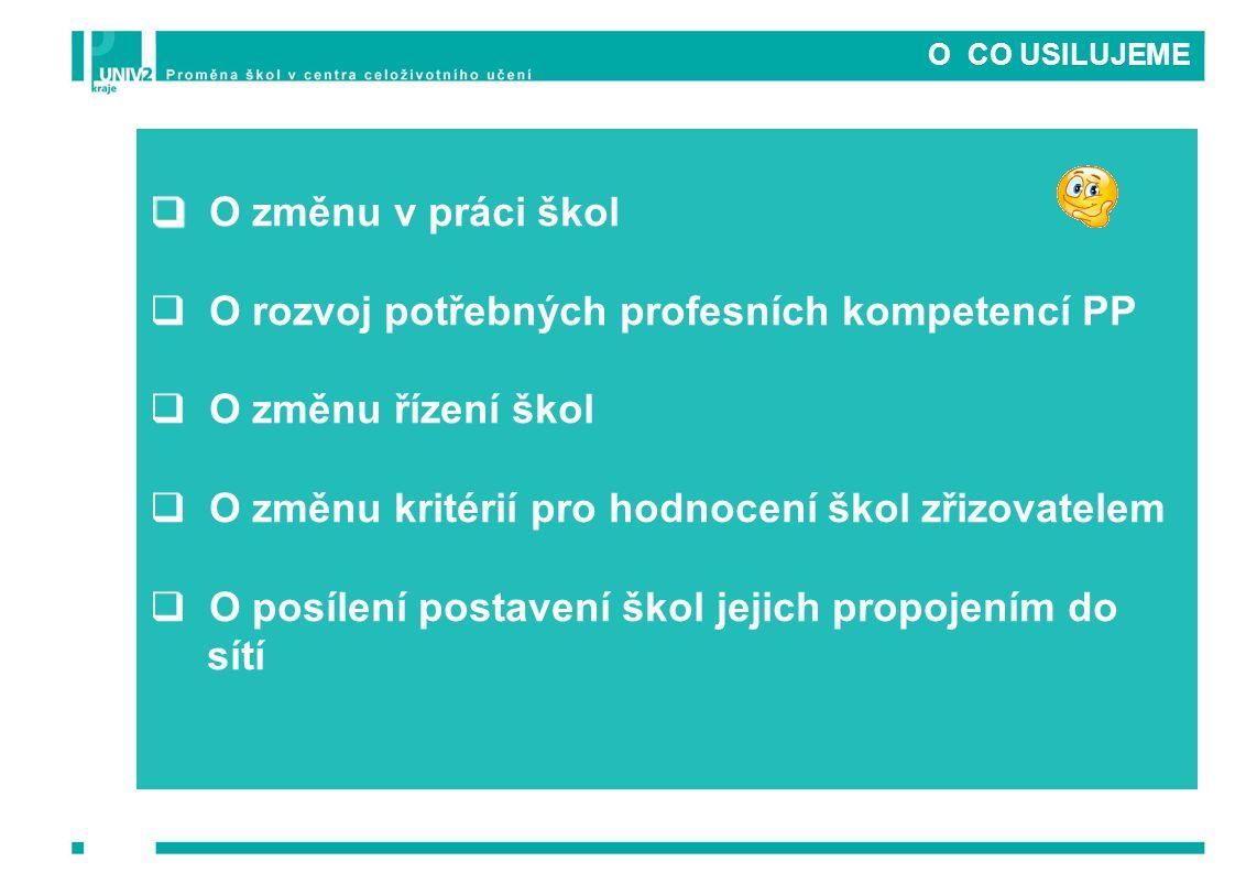 O rozvoj potřebných profesních kompetencí PP O změnu řízení škol