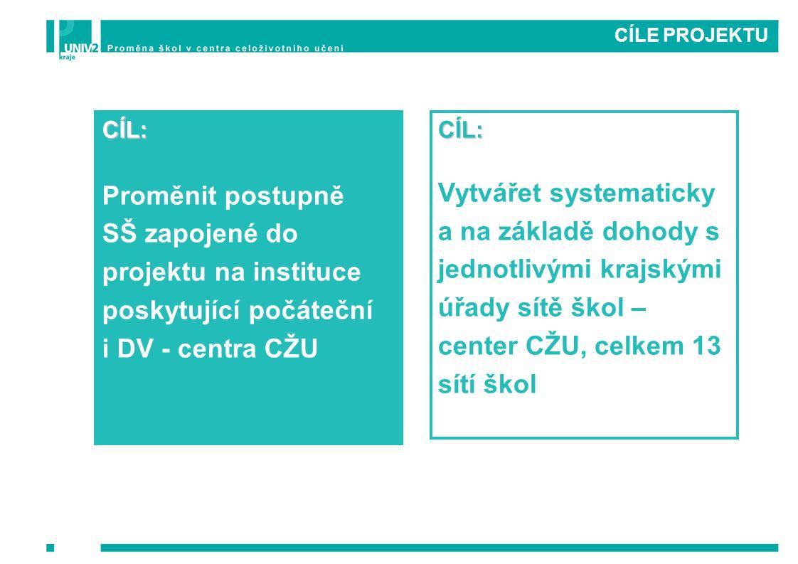 poskytující počáteční i DV - centra CŽU Vytvářet systematicky