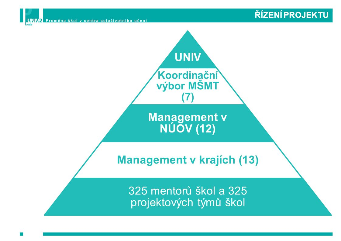 Management v krajích (13)