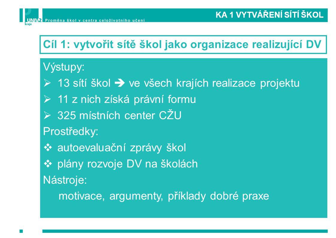 Cíl 1: vytvořit sítě škol jako organizace realizující DV