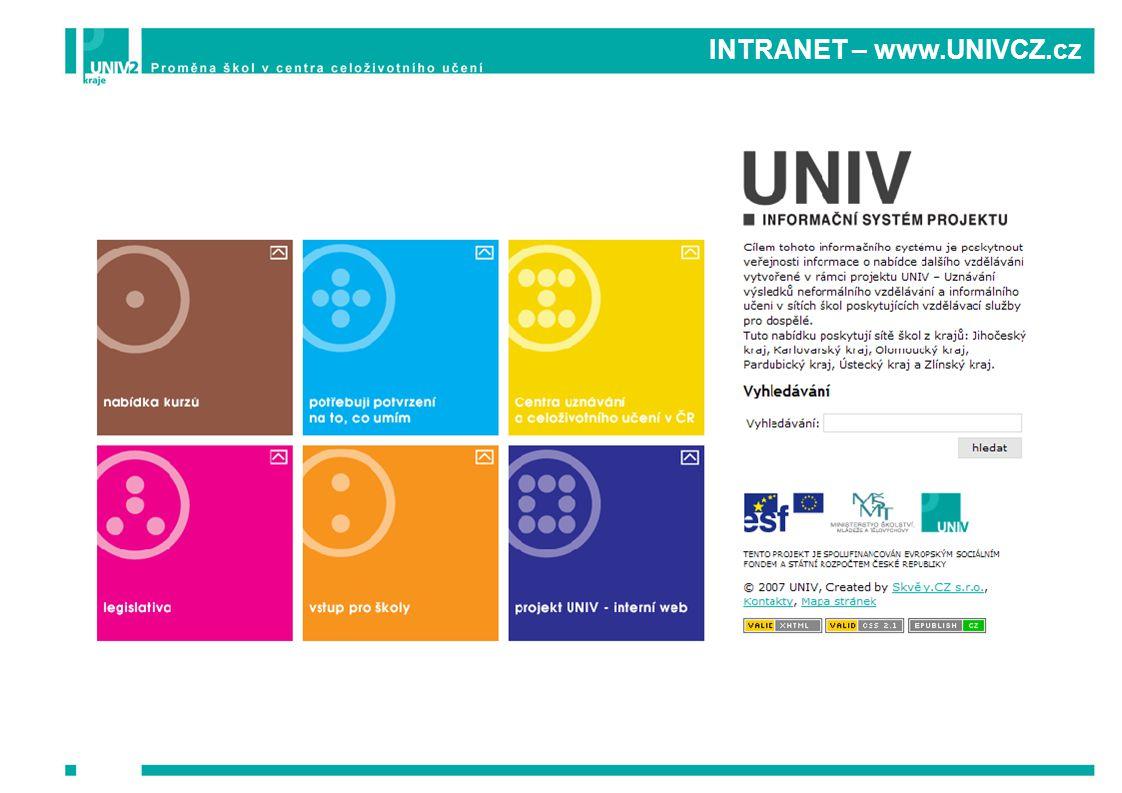 INTRANET – www.UNIVCZ.cz