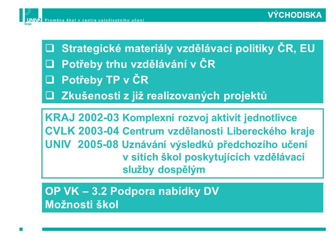 Strategické materiály vzdělávací politiky ČR, EU