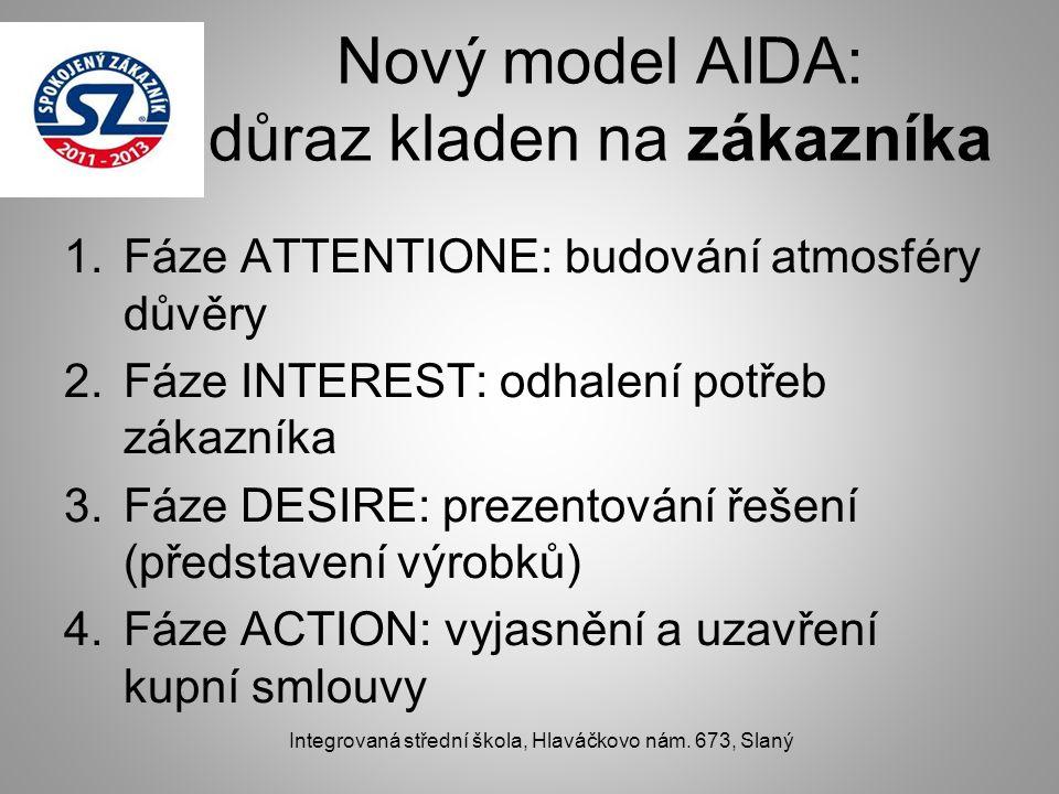 Nový model AIDA: důraz kladen na zákazníka