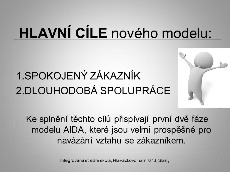 HLAVNÍ CÍLE nového modelu: