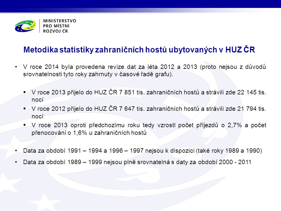 Metodika statistiky zahraničních hostů ubytovaných v HUZ ČR