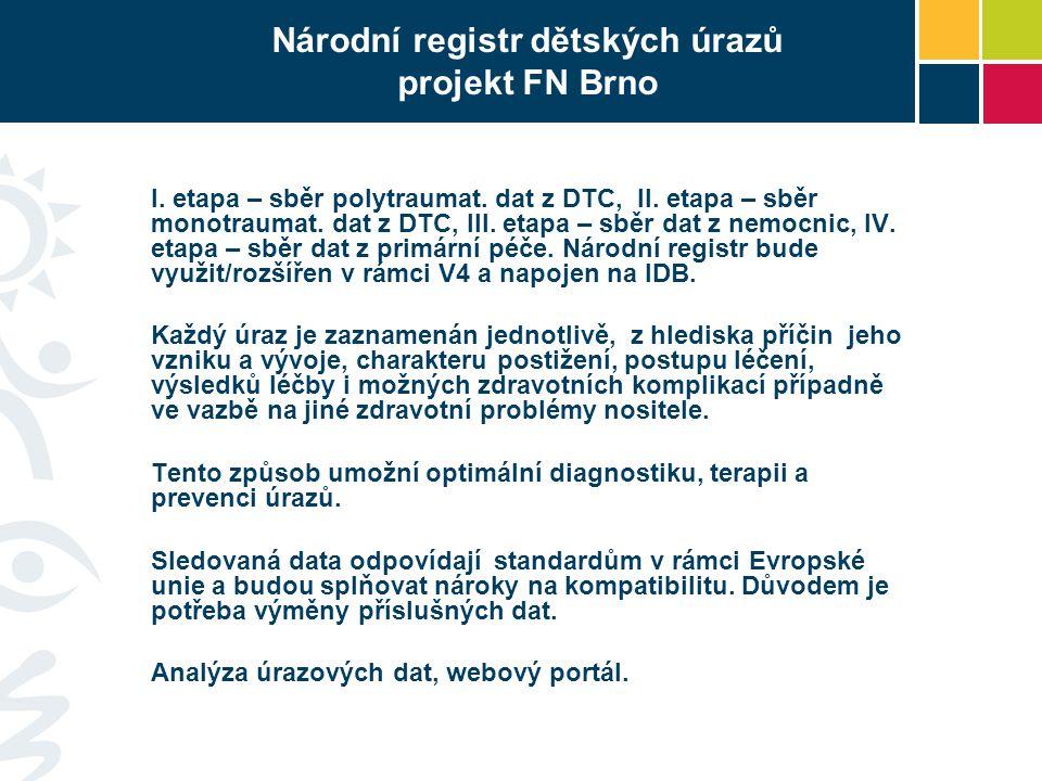 Národní registr dětských úrazů projekt FN Brno