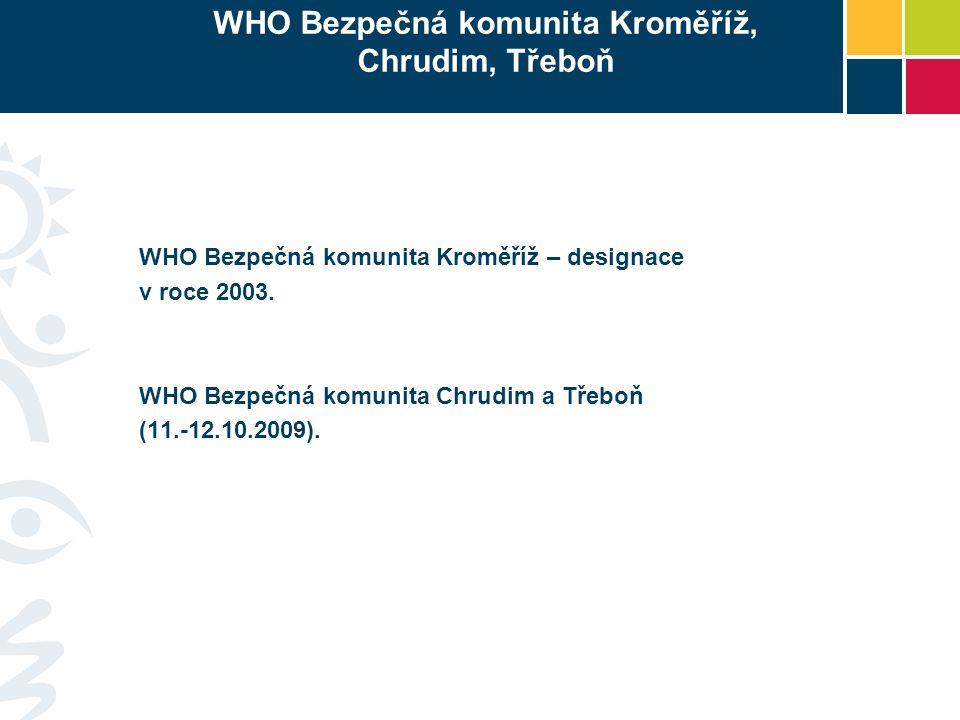 WHO Bezpečná komunita Kroměříž, Chrudim, Třeboň