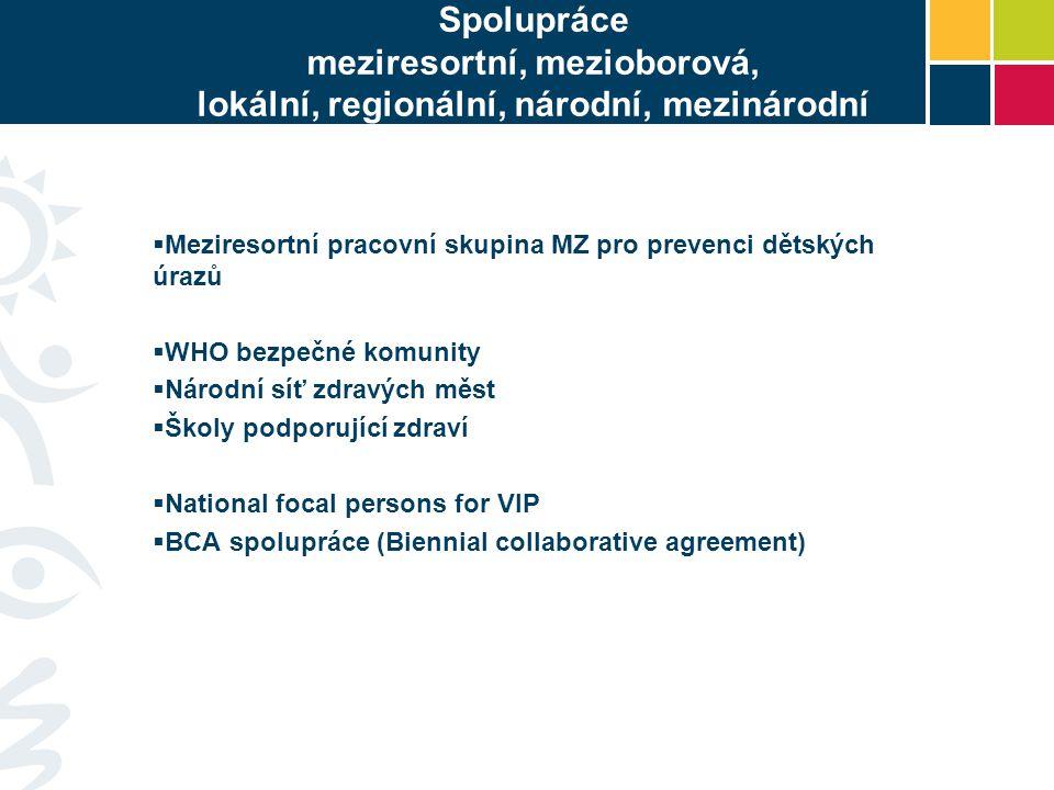 Spolupráce meziresortní, mezioborová, lokální, regionální, národní, mezinárodní