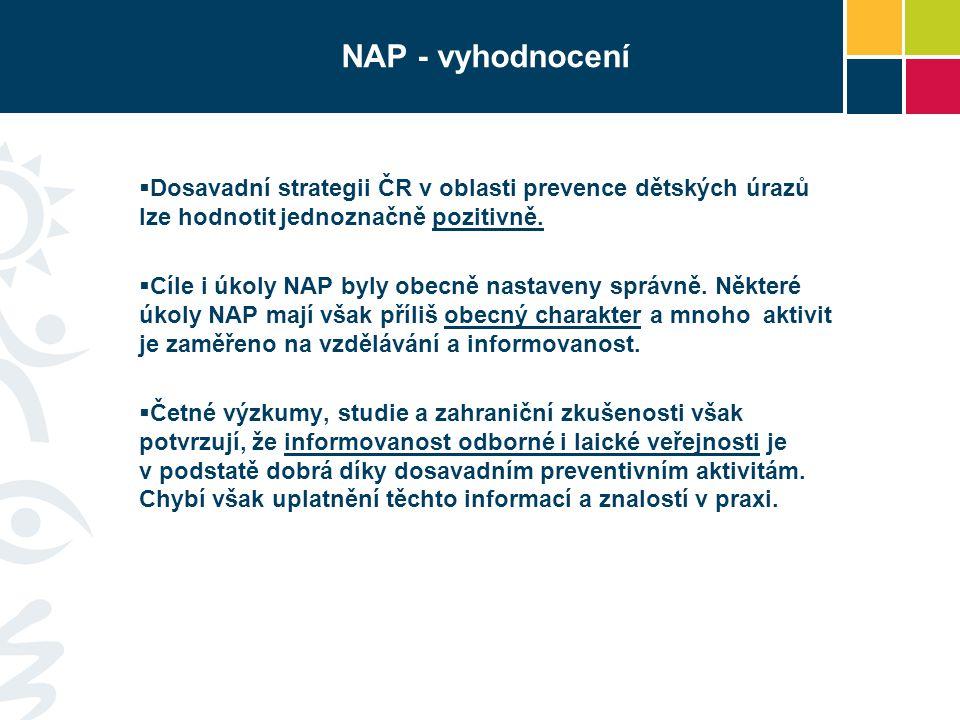 NAP - vyhodnocení Dosavadní strategii ČR v oblasti prevence dětských úrazů lze hodnotit jednoznačně pozitivně.