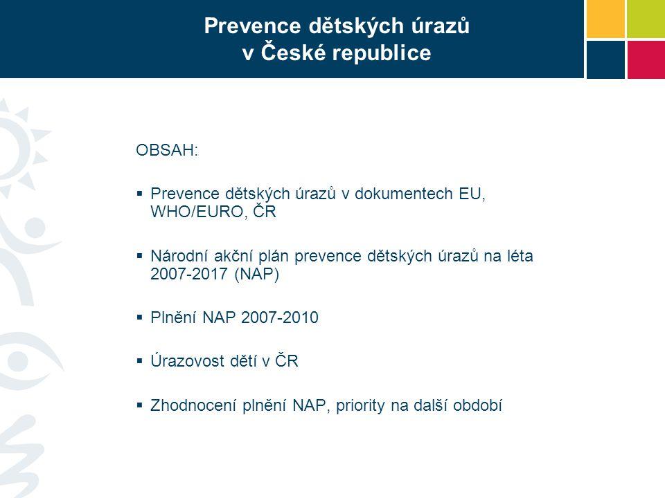 Prevence dětských úrazů v České republice
