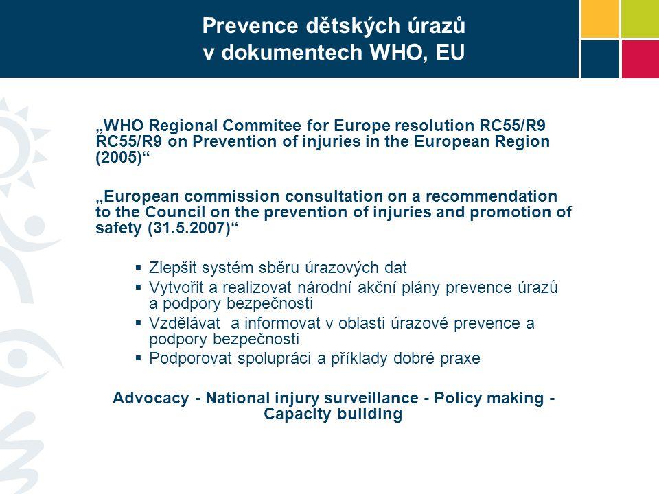Prevence dětských úrazů v dokumentech WHO, EU