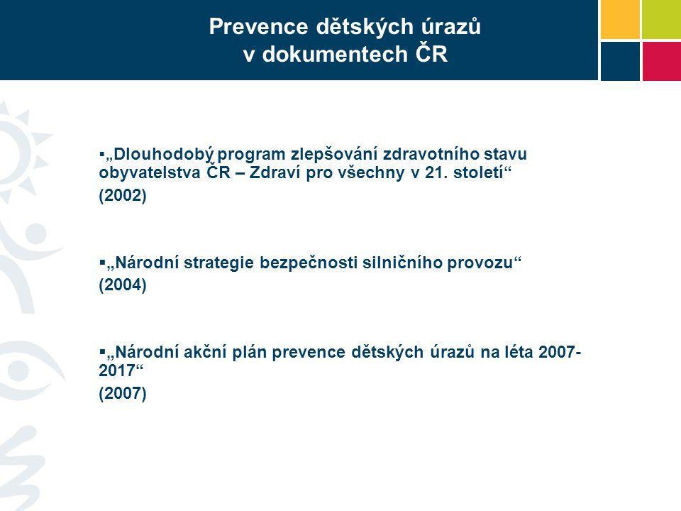Prevence dětských úrazů v dokumentech ČR