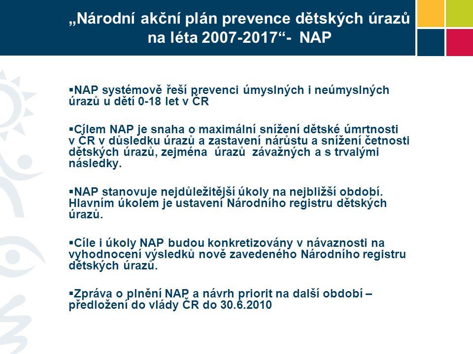 """""""Národní akční plán prevence dětských úrazů na léta 2007-2017 - NAP"""