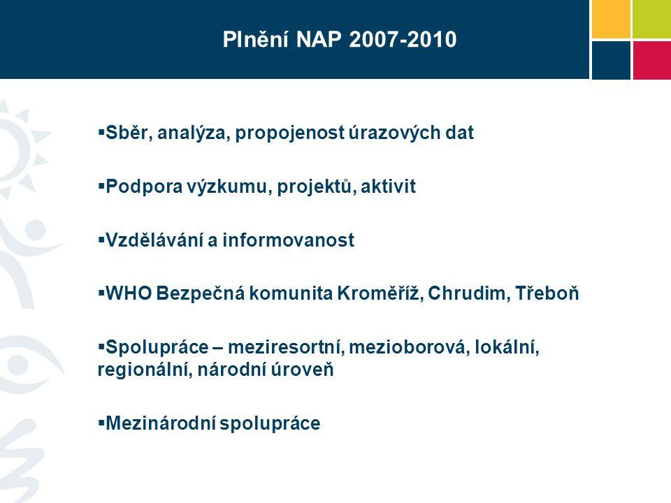 Plnění NAP 2007-2010 Sběr, analýza, propojenost úrazových dat