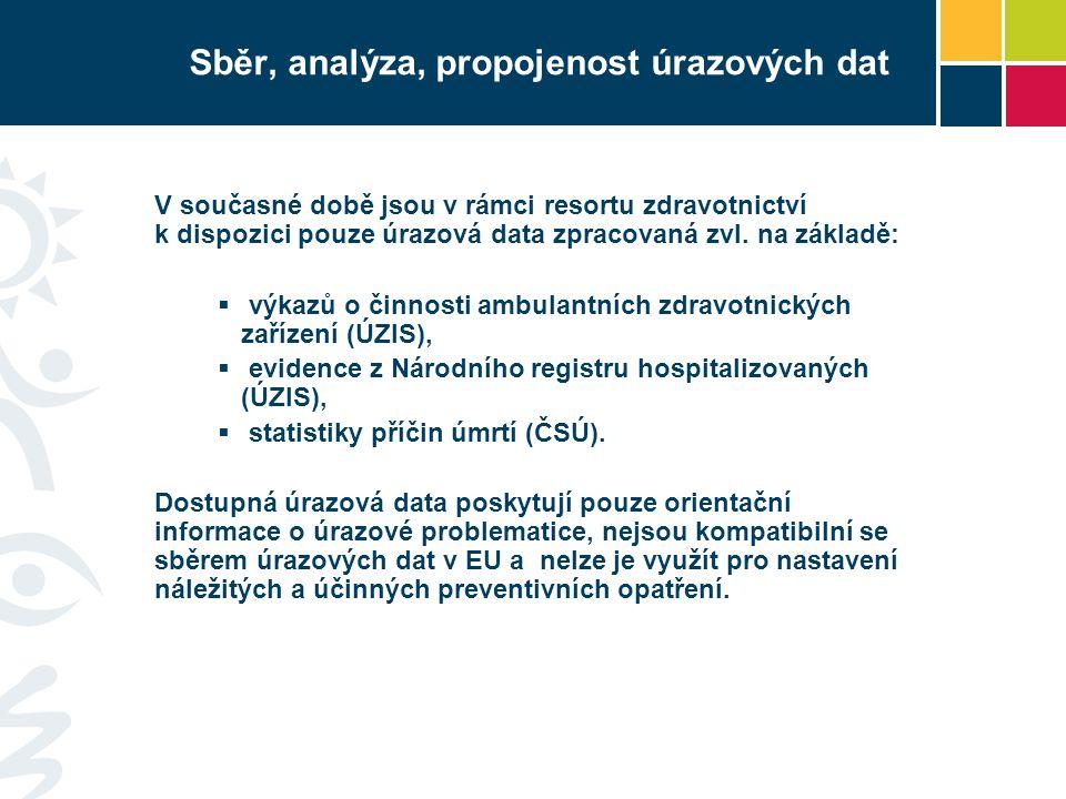 Sběr, analýza, propojenost úrazových dat