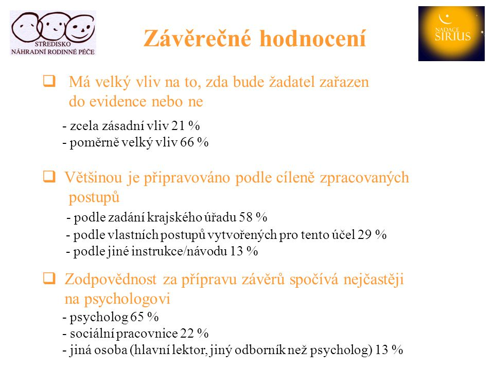 Závěrečné hodnocení Má velký vliv na to, zda bude žadatel zařazen do evidence nebo ne. - zcela zásadní vliv 21 %