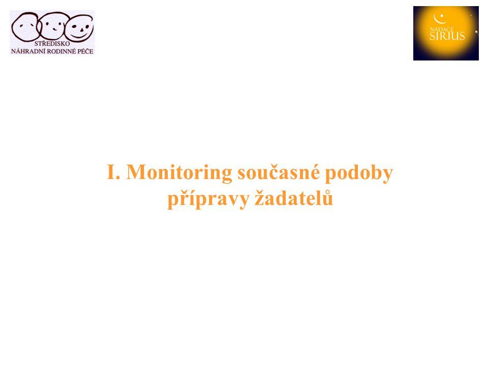 I. Monitoring současné podoby přípravy žadatelů