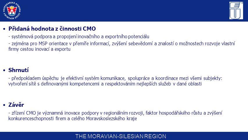 Přidaná hodnota z činnosti CMO