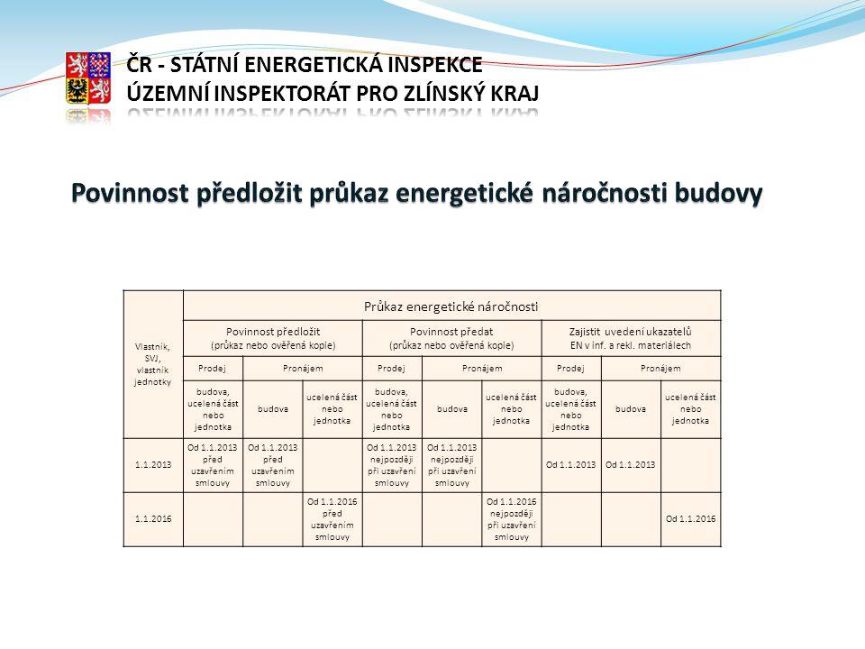 Povinnost předložit průkaz energetické náročnosti budovy